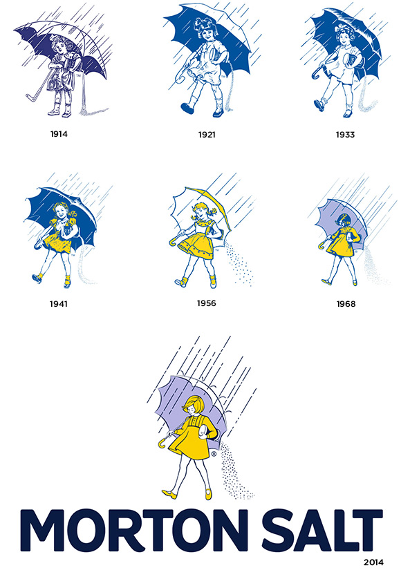 Morton Salt, the evolution of an iconic brand